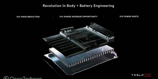 Tesla's New Homemade Batteries Are In Cars On The Road Today