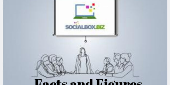 Local re-use and re-homing of old tech and how it links to reduction of digital exclusion highlighted by SocialBox.Biz manifesto