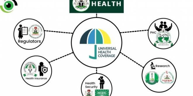 Africa: Financing Healthcare in Nigeria is Beyond Allocating 15% of National Budget To Health
