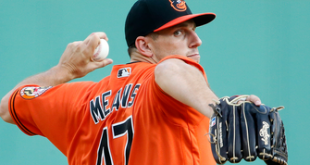 John Means dazzles with six strikeouts over six innings as Orioles top Tigers, 5-2